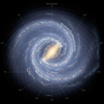 Elips Biçimli ve Sarmal Galaksilerin Oluşumu