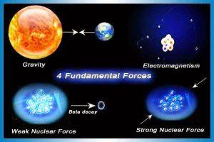 Evrendeki Temel Kuvvetler