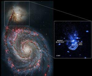 Galaksi Birleşmeleri