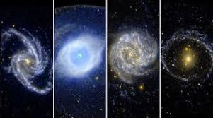 Galaksi ve Yıldızların Oluşumu
